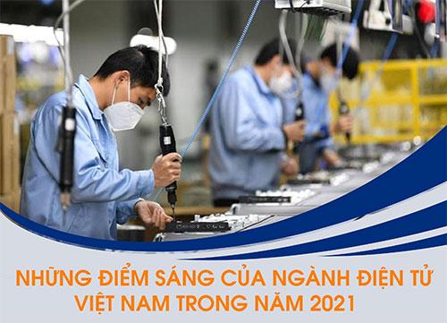Tổng Quan Ngành Điện Và Điện Tử Việt Nam 2021