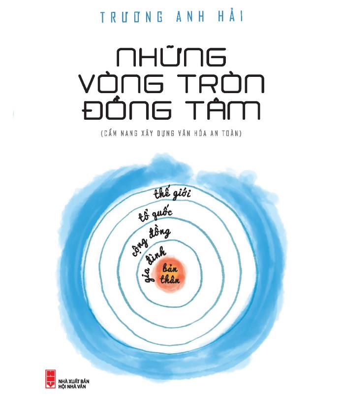 NHỮNG VÒNG TRÒN ĐỒNG TÂM